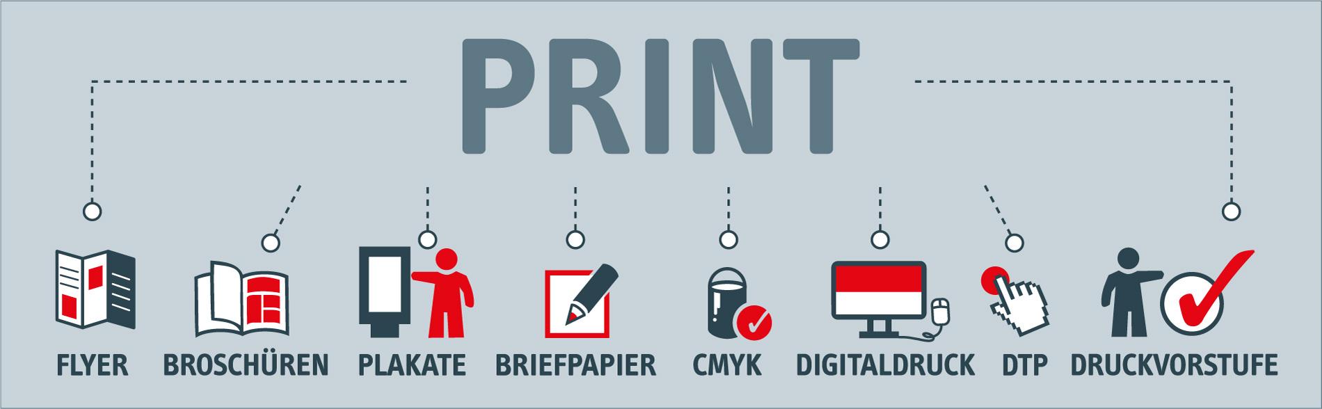 Print Kreativ Konzept